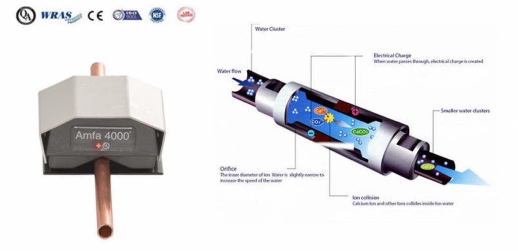 Zo werkt de Amfa4000 waterontharder